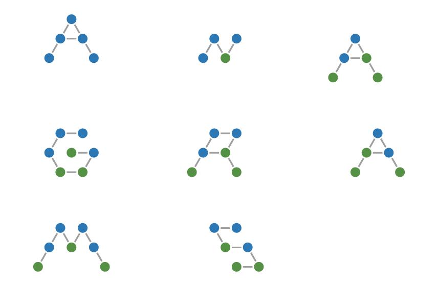 図解:ロゴの中の点と線を使ってできたアルファベットA、N、G、R、A、M、S